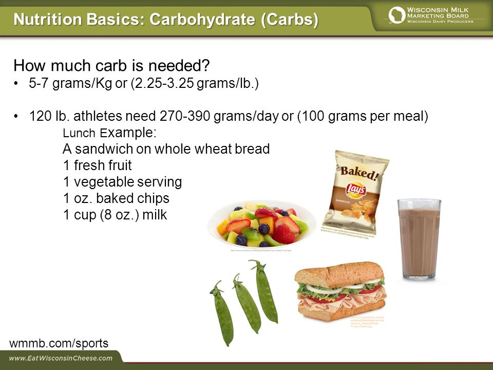 How much carb is needed. 5-7 grams/Kg or (2.25-3.25 grams/lb.) 120 lb.