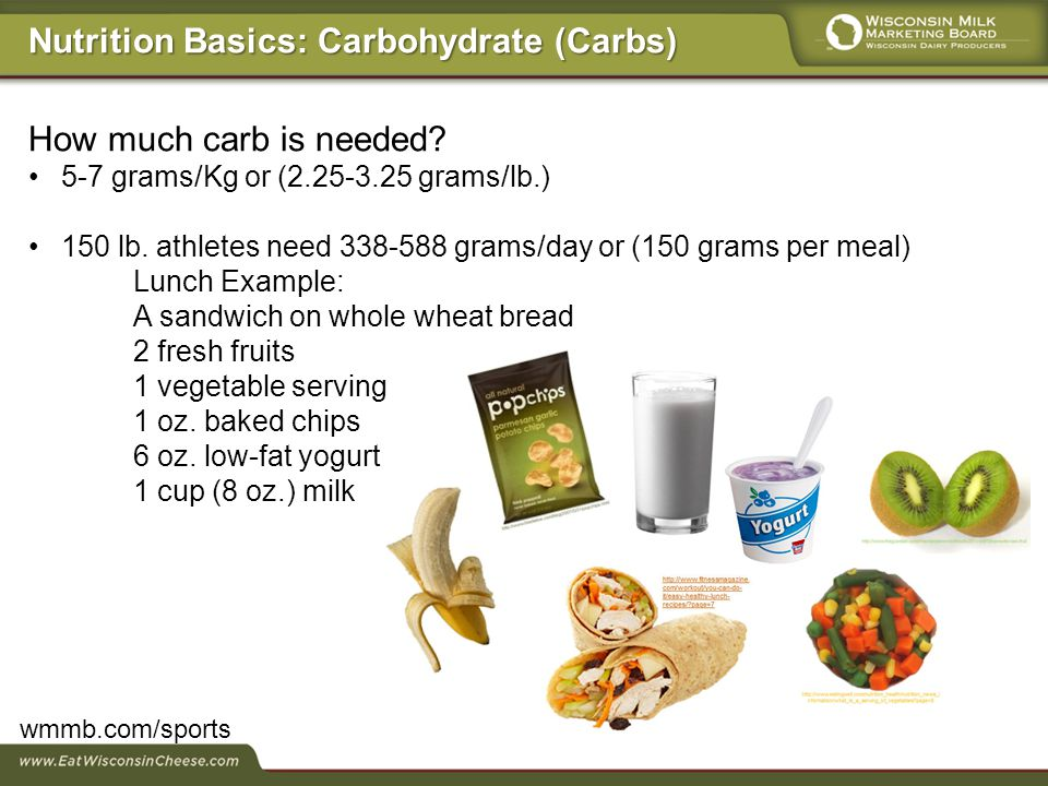 How much carb is needed. 5-7 grams/Kg or (2.25-3.25 grams/lb.) 150 lb.