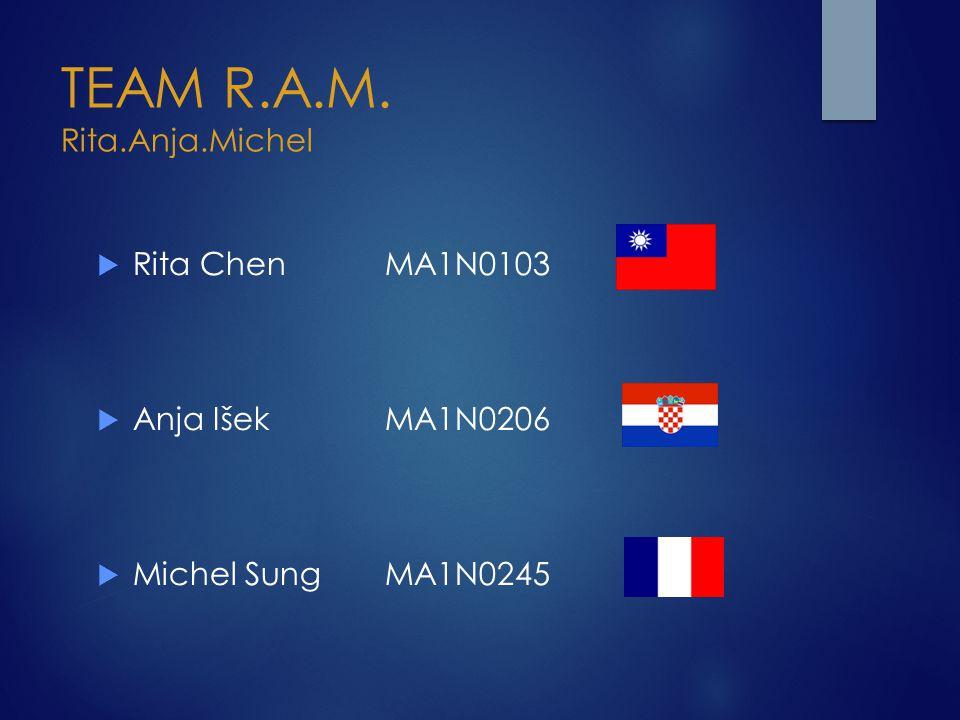 TEAM R.A.M. Rita.Anja.Michel  Rita Chen MA1N0103  Anja IšekMA1N0206  Michel SungMA1N0245