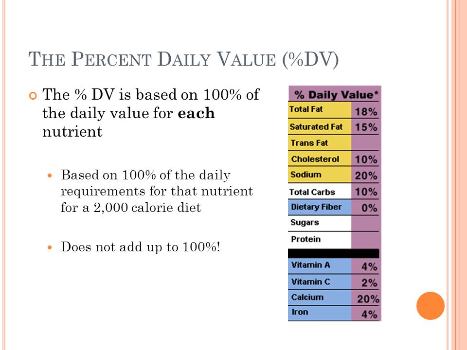 T HE P ERCENT D AILY V ALUE (%DV) The % DV is based on 100% of the daily value for each nutrient Based on 100% of the daily requirements for that nutr