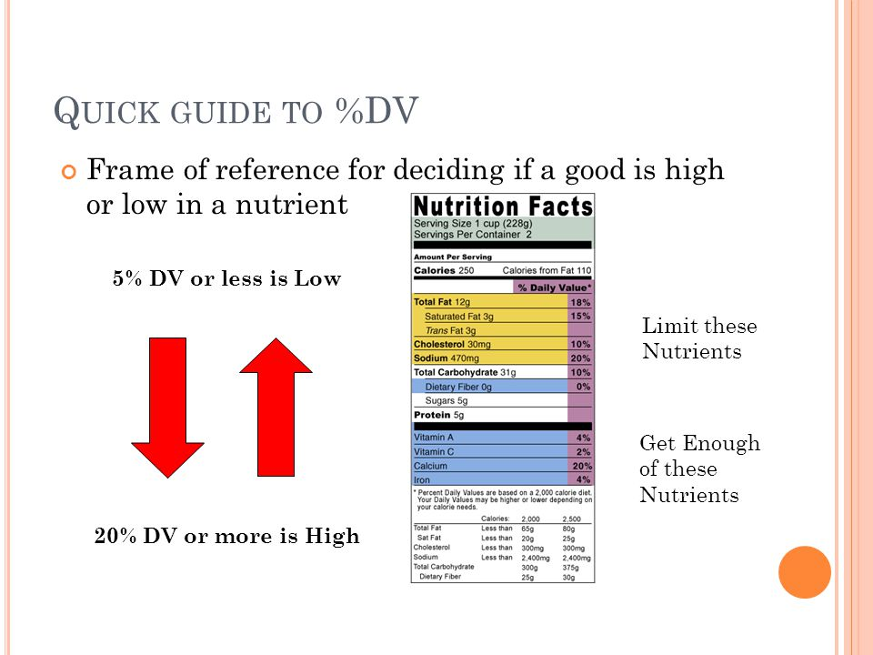 Q UICK GUIDE TO %DV Frame of reference for deciding if a good is high or low in a nutrient 5% DV or less is Low 20% DV or more is High Limit these Nut