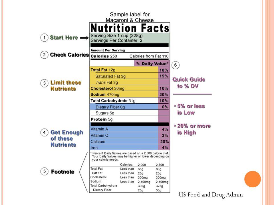 US Food and Drug Admin
