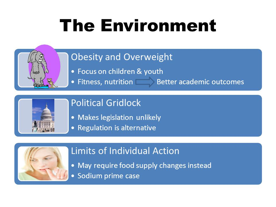 The Environment Obesity and Overweight Focus on children & youth Fitness, nutrition Better academic outcomes Political Gridlock Makes legislation unlikely Regulation is alternative Limits of Individual Action May require food supply changes instead Sodium prime case