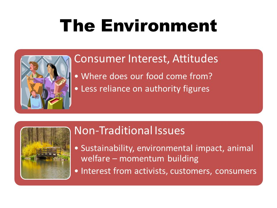 The Environment Consumer Interest, Attitudes Where does our food come from.