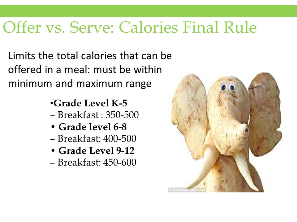 Offer vs. Serve: Calories Final Rule Limits the total calories that can be offered in a meal: must be within minimum and maximum range Grade Level K-5