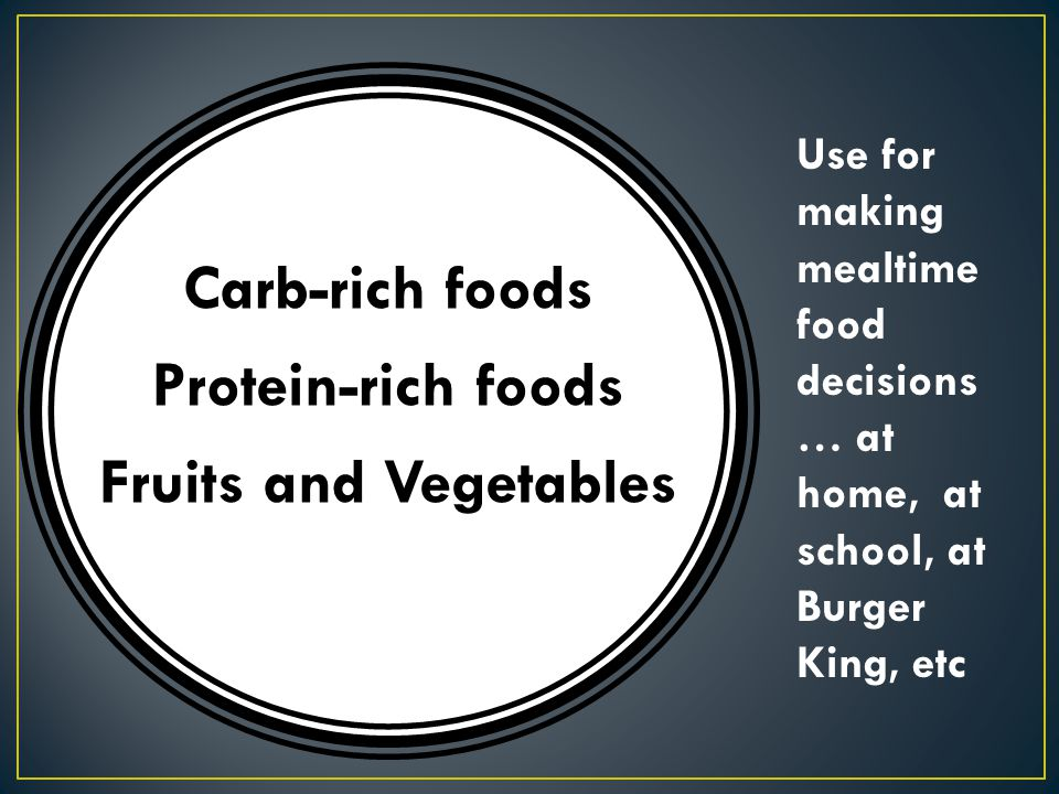 Carb-rich foods Protein-rich foods Fruits and Vegetables Use for making mealtime food decisions … at home, at school, at Burger King, etc