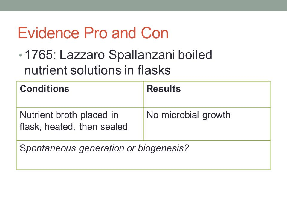 ConditionsResults Nutrient broth placed in flask, heated, then sealed No microbial growth Spontaneous generation or biogenesis? Evidence Pro and Con 1