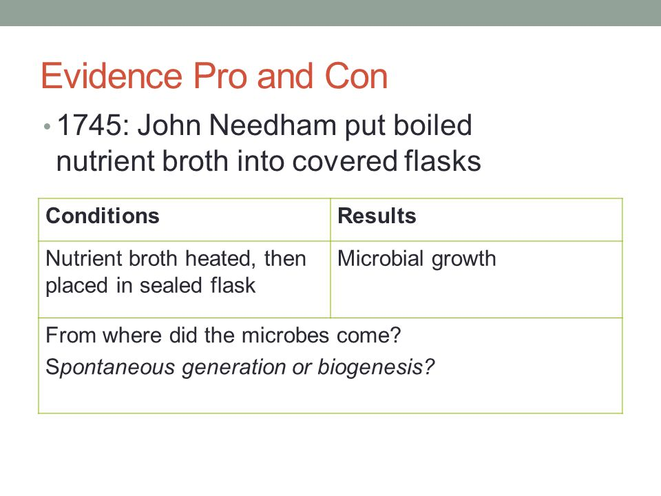 ConditionsResults Nutrient broth heated, then placed in sealed flask Microbial growth From where did the microbes come? Spontaneous generation or biog