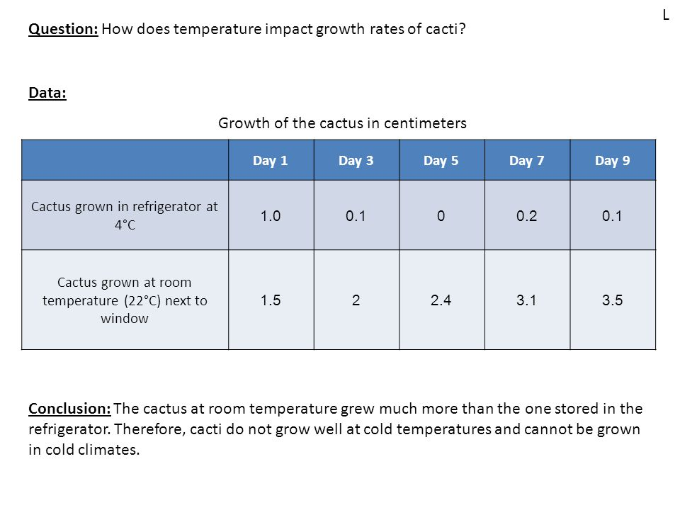 Question: How does temperature impact growth rates of cacti.