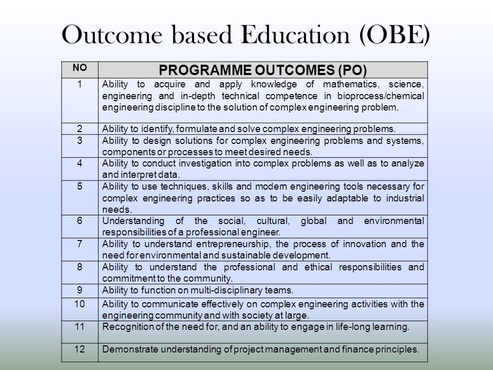 Outcome based Education (OBE) NO PROGRAMME OUTCOMES (PO) 1Ability to acquire and apply knowledge of mathematics, science, engineering and in-depth tec