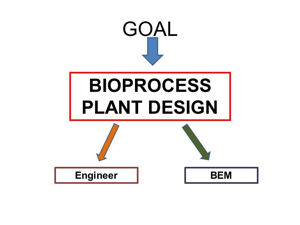 GOAL BIOPROCESS PLANT DESIGN EngineerBEM