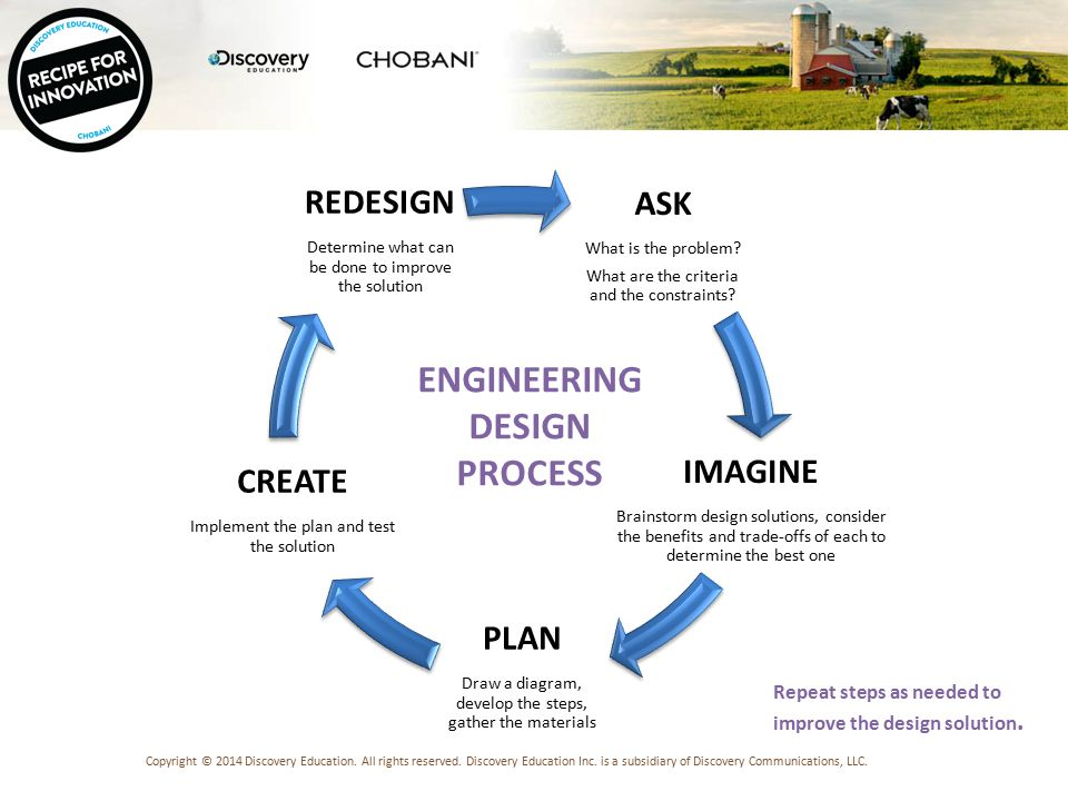 TODAY YOU ARE ENGINEERS. A food manufacturer needs a ship to deliver their products overseas.