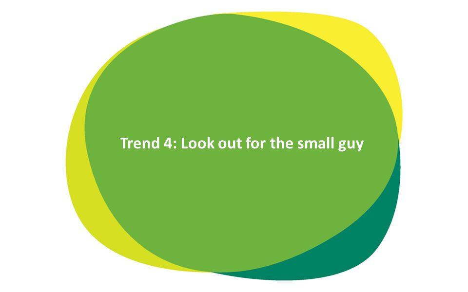 www.innovadatabase.com Trend 4: Look out for the small guy delay