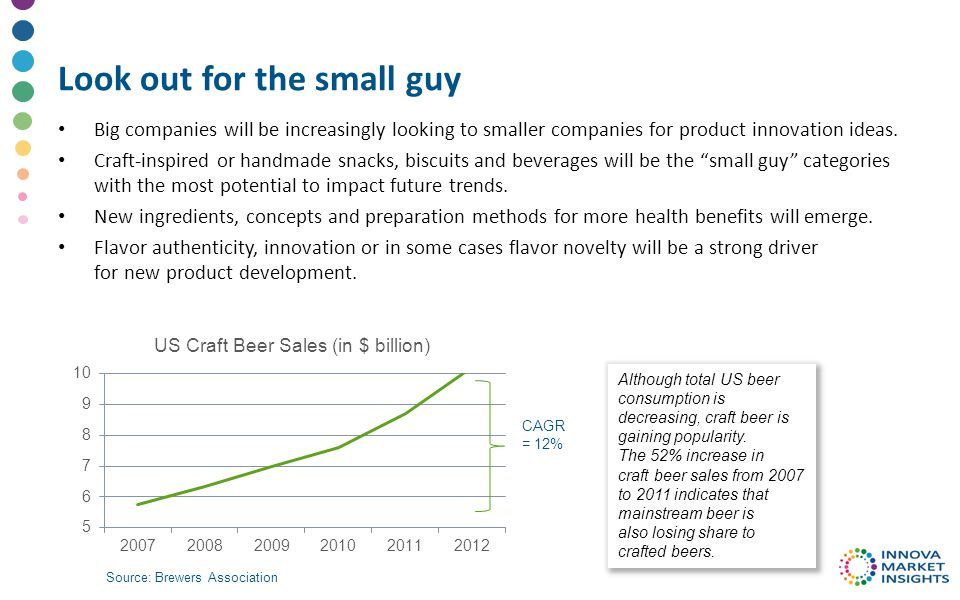 Look out for the small guy Big companies will be increasingly looking to smaller companies for product innovation ideas.