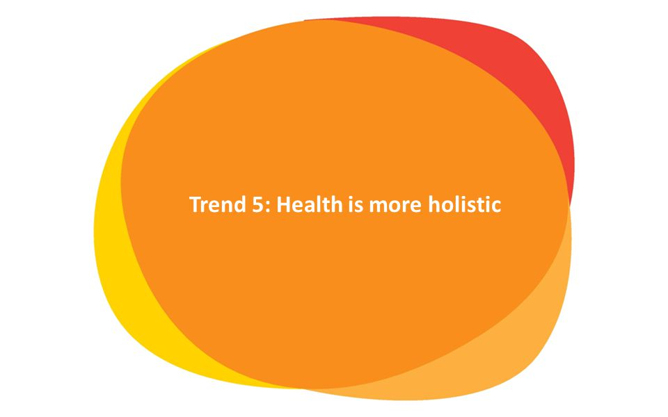www.innovadatabase.com Trend 5: Health is more holistic delay