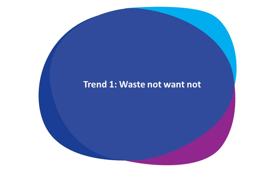 Trend 1: Waste not want not delay