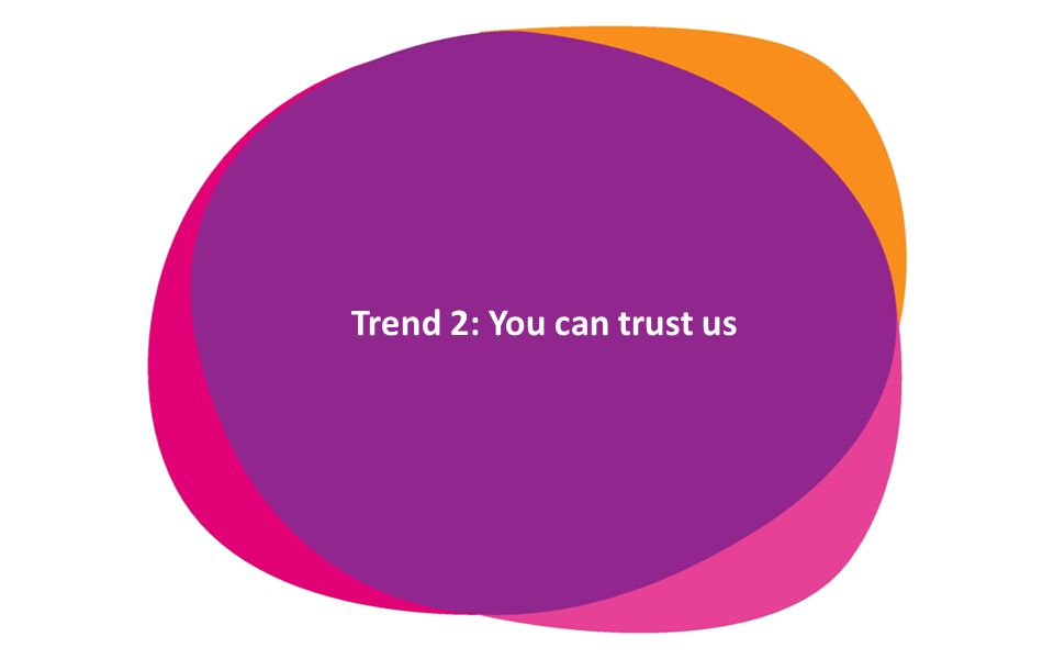 Trend 2: You can trust us delay