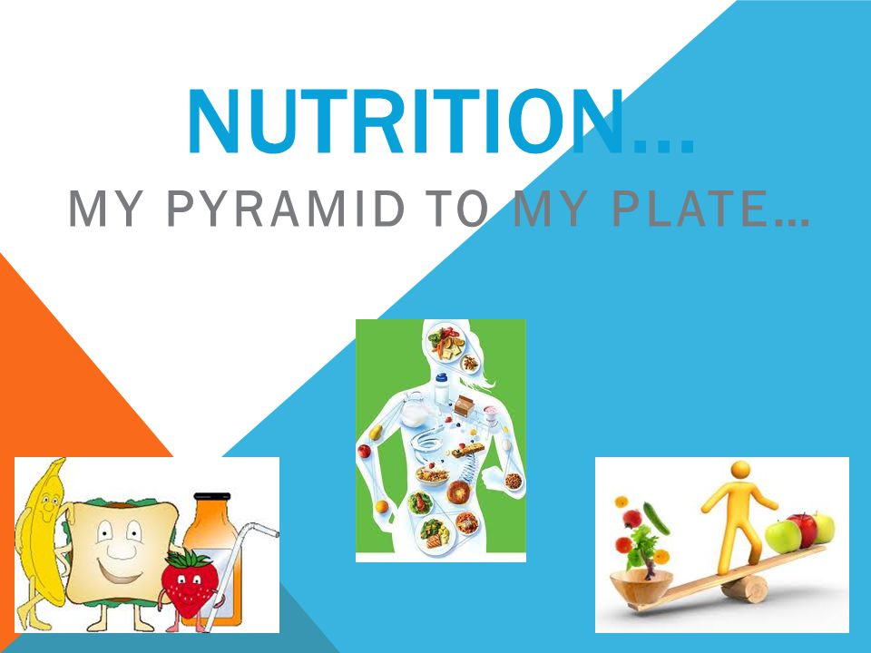 NUTRITION… MY PYRAMID TO MY PLATE…