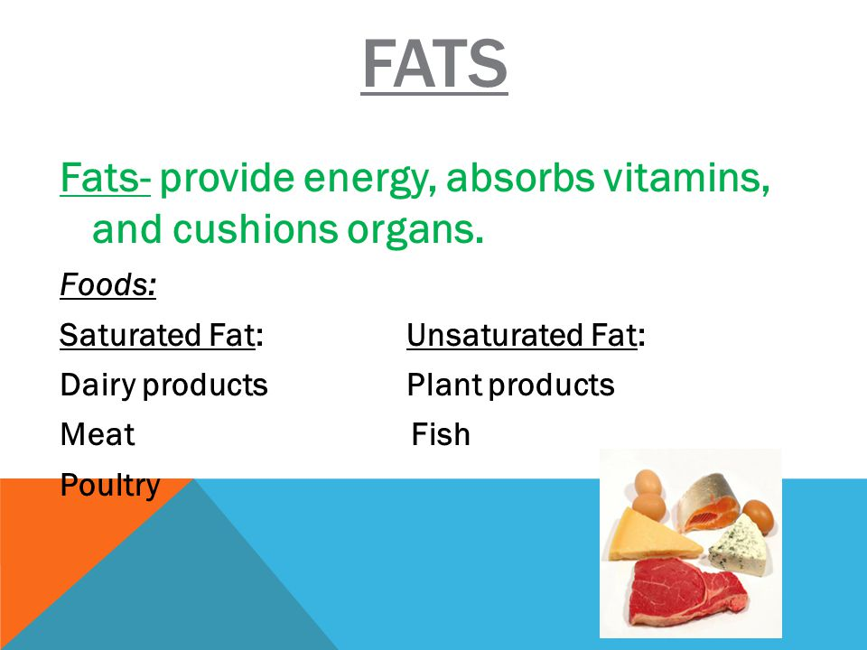 FATS Fats- provide energy, absorbs vitamins, and cushions organs.
