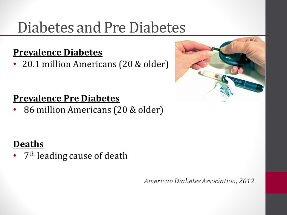 Diabetes and Pre Diabetes Prevalence Diabetes 20.1 million Americans (20 & older) Prevalence Pre Diabetes 86 million Americans (20 & older) Deaths 7 th leading cause of death American Diabetes Association, 2012