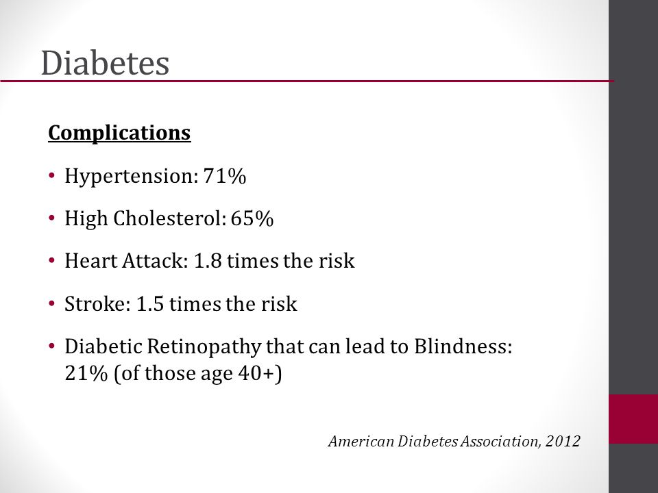 Diabetes Complications Hypertension: 71% High Cholesterol: 65% Heart Attack: 1.8 times the risk Stroke: 1.5 times the risk Diabetic Retinopathy that can lead to Blindness: 21% (of those age 40+) American Diabetes Association, 2012