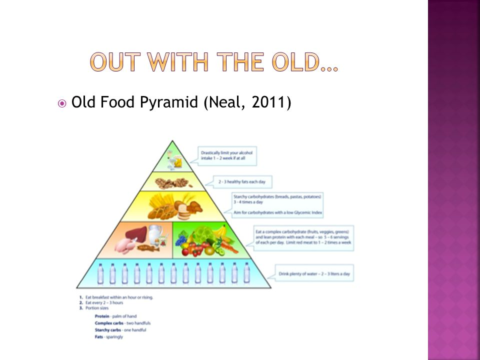  By following the simple guidelines of the old/new food pyramids we can develop a more healthy lifestyle along with exercise.