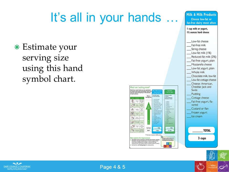 It's all in your hands …  Estimate your serving size using this hand symbol chart. Page 4 & 5