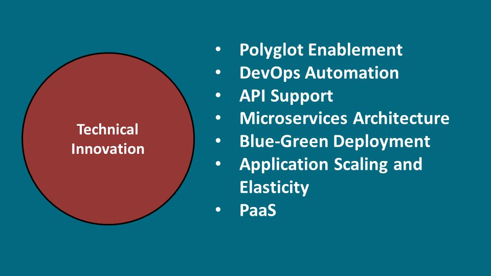 Polyglot Enablement DevOps Automation API Support Microservices Architecture Blue-Green Deployment Application Scaling and Elasticity PaaS Technical Innovation