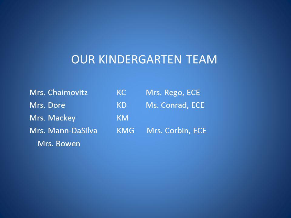 OUR KINDERGARTEN TEAM Mrs. ChaimovitzKCMrs. Rego, ECE Mrs.