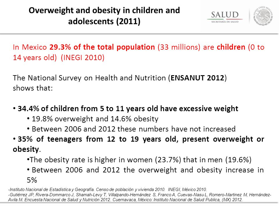 Overweight and obesity in children and adolescents (2011) In Mexico 29.3% of the total population (33 millions) are children (0 to 14 years old) (INEGI 2010) The National Survey on Health and Nutrition (ENSANUT 2012) shows that: 34.4% of children from 5 to 11 years old have excessive weight 19.8% overweight and 14.6% obesity Between 2006 and 2012 these numbers have not increased 35% of teenagers from 12 to 19 years old, present overweight or obesity.