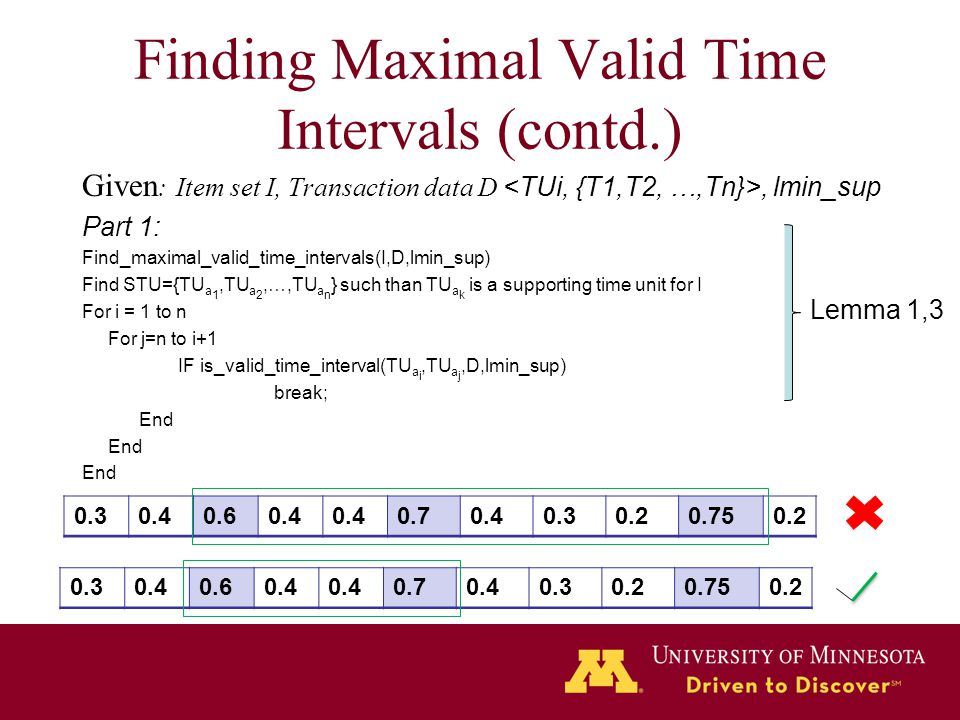 Finding Maximal Valid Time Intervals (contd.) Given : Item set I, Transaction data D, lmin_sup Part 1: Find_maximal_valid_time_intervals(I,D,lmin_sup)
