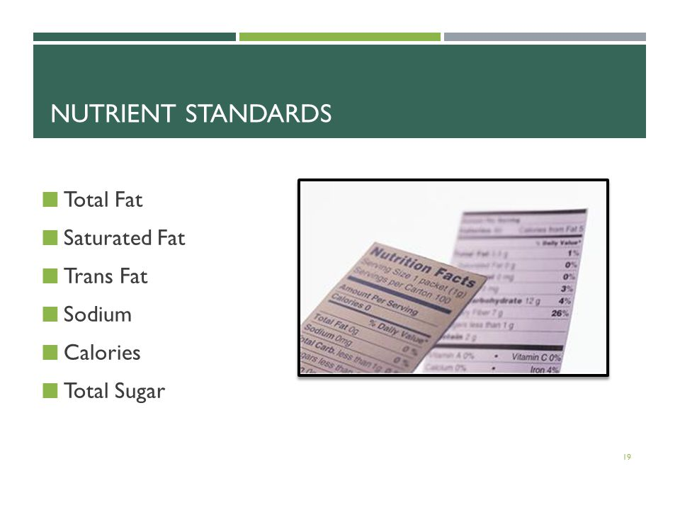 NUTRIENT STANDARDS Total Fat Saturated Fat Trans Fat Sodium Calories Total Sugar 19
