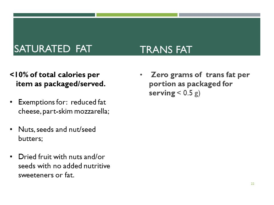 SATURATED FAT Zero grams of trans fat per portion as packaged for serving < 0.5 g) TRANS FAT 22 <10% of total calories per item as packaged/served.