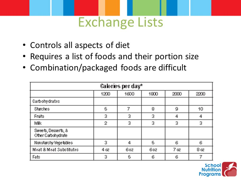 Exchange Lists Controls all aspects of diet Requires a list of foods and their portion size Combination/packaged foods are difficult