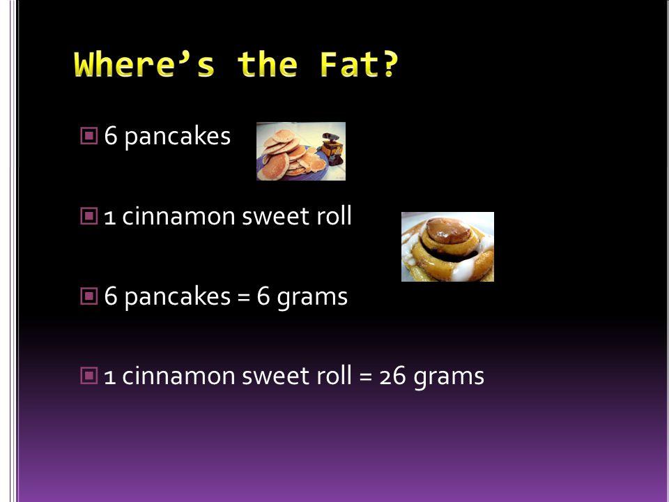 6 pancakes 1 cinnamon sweet roll 6 pancakes = 6 grams 1 cinnamon sweet roll = 26 grams