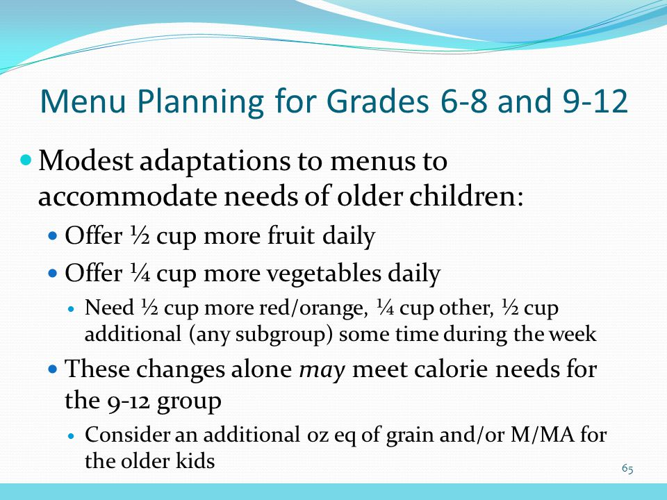 Modest adaptations to menus to accommodate needs of older children: Offer ½ cup more fruit daily Offer ¼ cup more vegetables daily Need ½ cup more red/orange, ¼ cup other, ½ cup additional (any subgroup) some time during the week These changes alone may meet calorie needs for the 9-12 group Consider an additional oz eq of grain and/or M/MA for the older kids Menu Planning for Grades 6-8 and 9-12 65