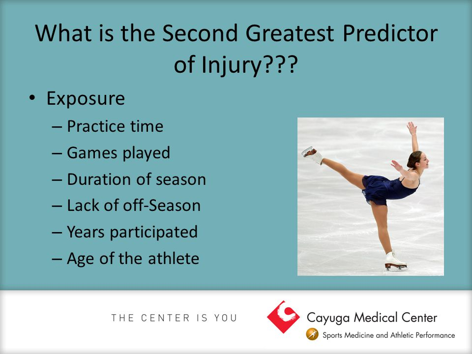What is the Second Greatest Predictor of Injury??? Exposure – Practice time – Games played – Duration of season – Lack of off-Season – Years participa