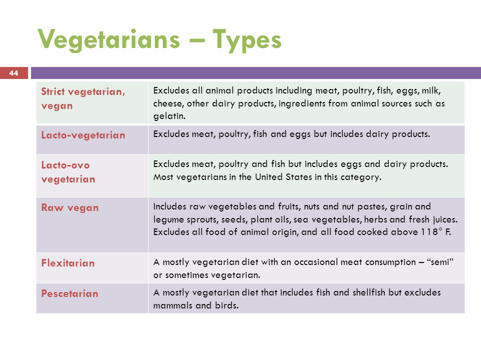 Vegetarians – Types Strict vegetarian, vegan Excludes all animal products including meat, poultry, fish, eggs, milk, cheese, other dairy products, ing