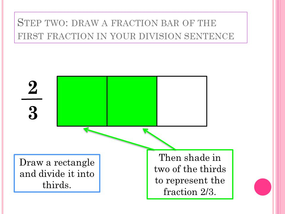 S TEP TWO : DRAW A FRACTION BAR OF THE FIRST FRACTION IN YOUR DIVISION SENTENCE Draw a rectangle and divide it into thirds.