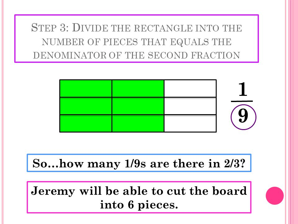 S TEP 3: D IVIDE THE RECTANGLE INTO THE NUMBER OF PIECES THAT EQUALS THE DENOMINATOR OF THE SECOND FRACTION 1 9 So…how many 1/9s are there in 2/3.