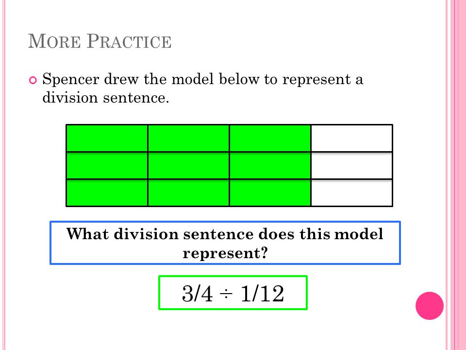 M ORE P RACTICE Spencer drew the model below to represent a division sentence.
