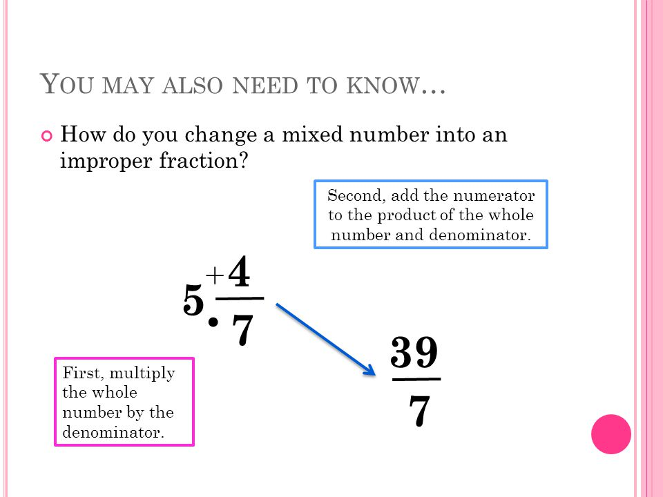Y OU MAY ALSO NEED TO KNOW … How do you change a mixed number into an improper fraction.