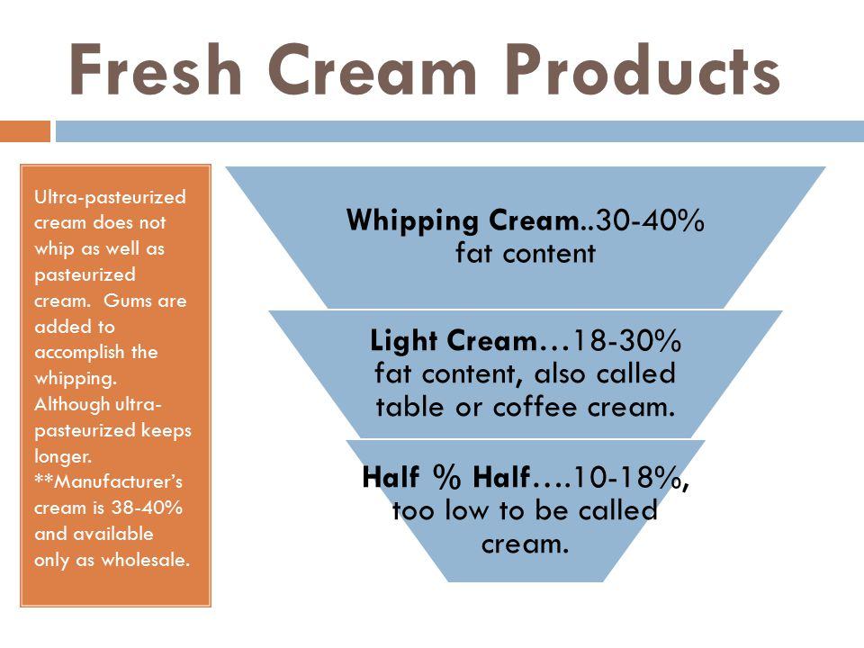 Fresh Cream Products Ultra-pasteurized cream does not whip as well as pasteurized cream. Gums are added to accomplish the whipping. Although ultra- pa