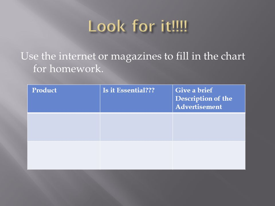 Use the internet or magazines to fill in the chart for homework.