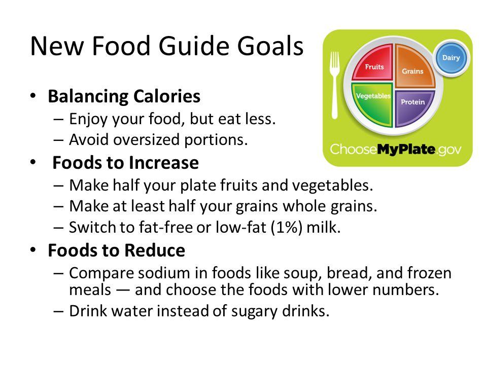 New Food Guide Goals Balancing Calories – Enjoy your food, but eat less.