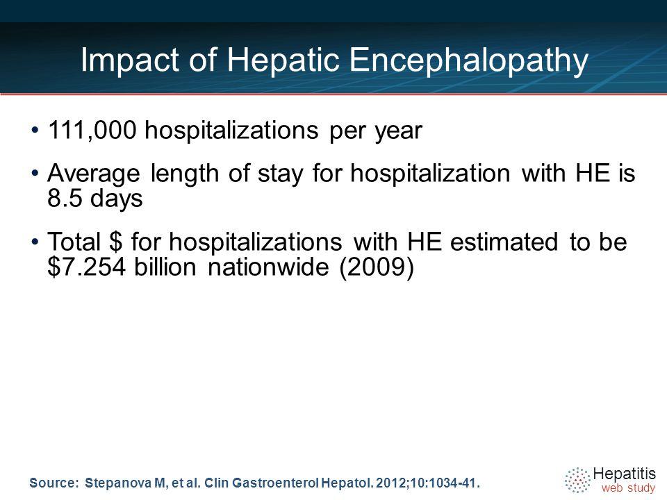Hepatitis web study Source: Bajaj JS.Aliment Pharmacol Ther.