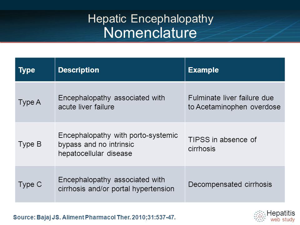 Hepatitis web study Source: Bajaj JS. Aliment Pharmacol Ther. 2010;31:537-47. Hepatic Encephalopathy Nomenclature TypeDescriptionExample Type A Enceph