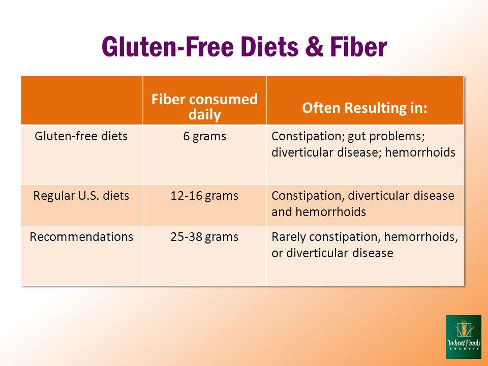 Gluten-Free Diets & Fiber