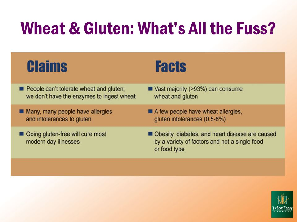 Celiac Disease, Gluten Intolerance and Wheat Allergy Very few people (1:141 or <1%) have celiac disease A small number (.5-6%) have non-celiac gluten sensitivity A very small number of Americans (<.5%) have wheat allergies Chafen JJ, Newberry SJ, Riedl MA, et al.