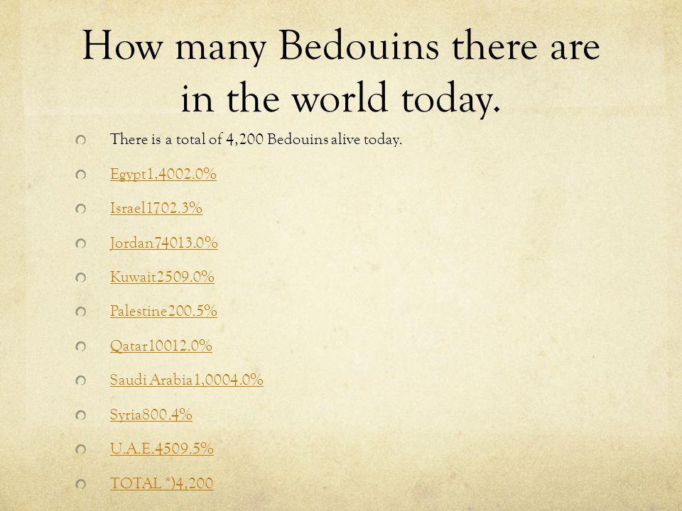 How many Bedouins there are in the world today. There is a total of 4,200 Bedouins alive today.